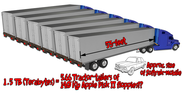 softrek_floppy-disk_tractor-trailers.png